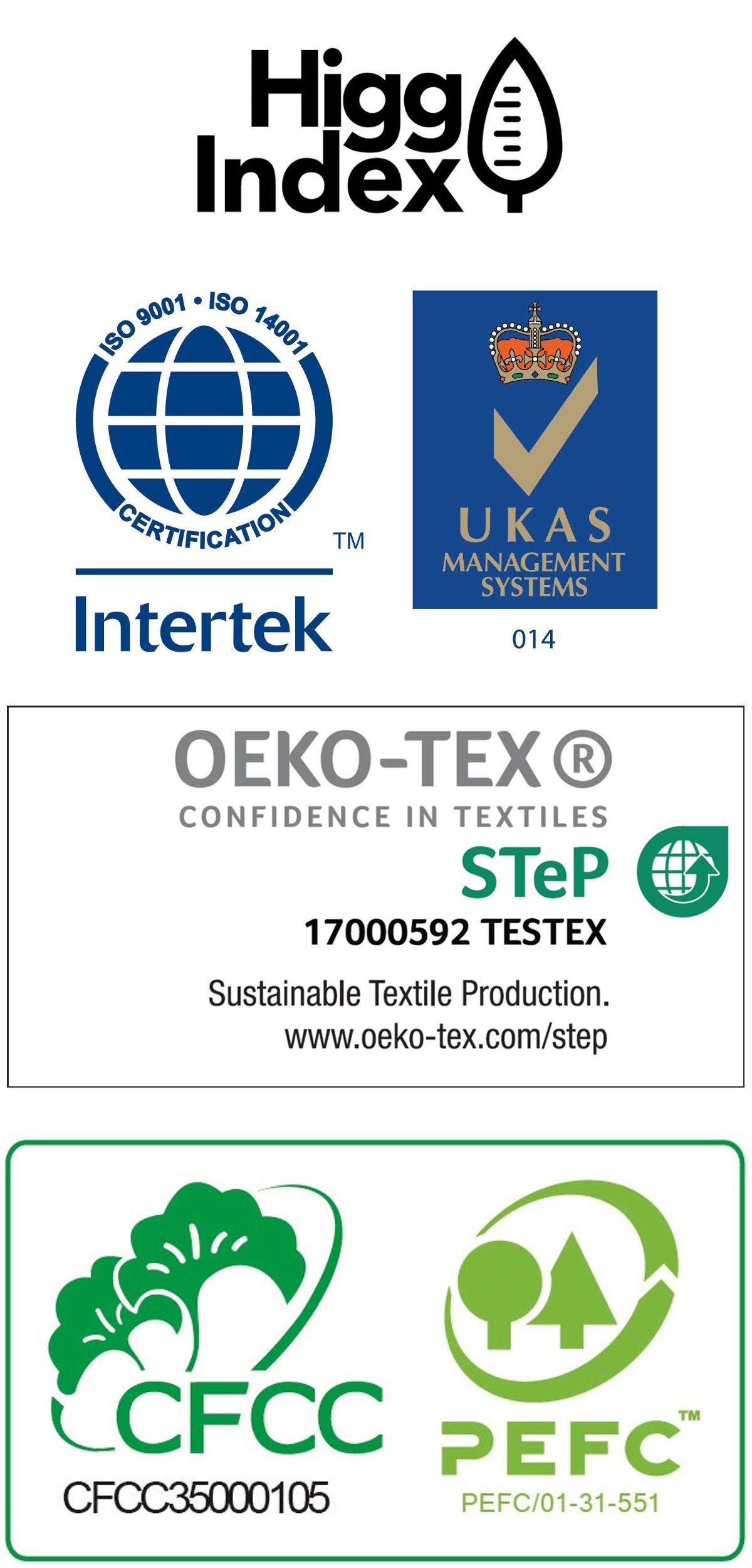 CFCC-PEFC Certification