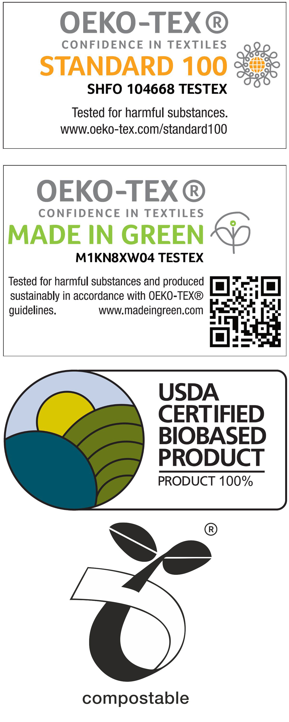 USDA Certified Biobased Product